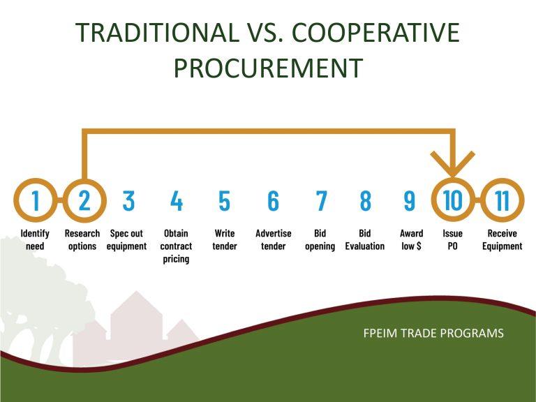 fpeim-trade-programs-11